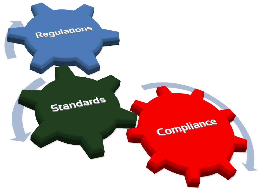Regulations Standards Compliance
